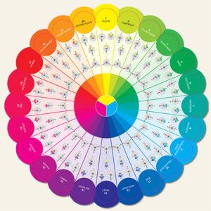 C&T Publishing book essential color wheel companion